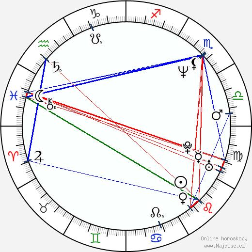 Harold Perrineau wikipedie wiki 2019, 2020 horoskop