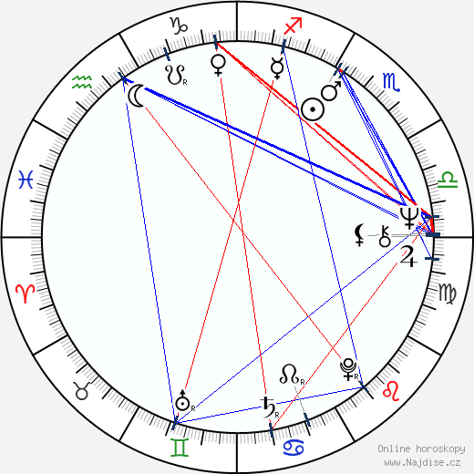 Harold Ramis wikipedie wiki 2017, 2018 horoskop