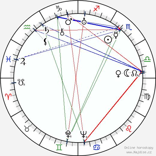 Harold Warrender wikipedie wiki 2018, 2019 horoskop