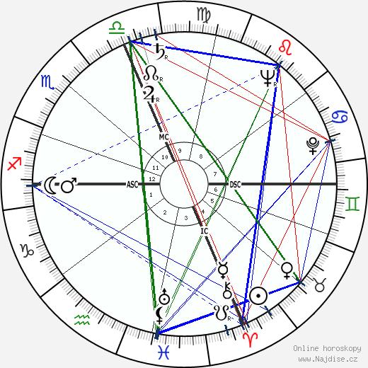 Harold Washington wikipedie wiki 2018, 2019 horoskop