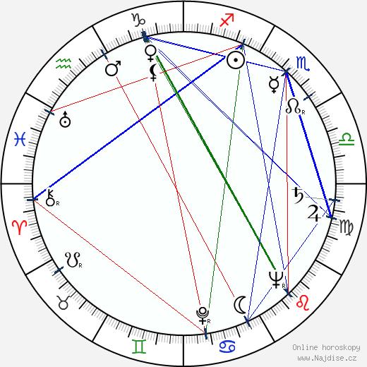 Harri Kaasalainen wikipedie wiki 2017, 2018 horoskop