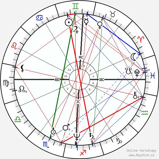Harriet Beecher Stowe wikipedie wiki 2017, 2018 horoskop