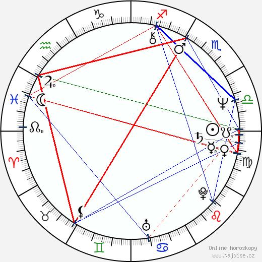 Harriet Walter wikipedie wiki 2020, 2021 horoskop