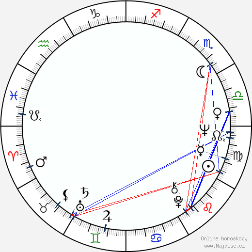 Harrison Page wikipedie wiki 2018, 2019 horoskop