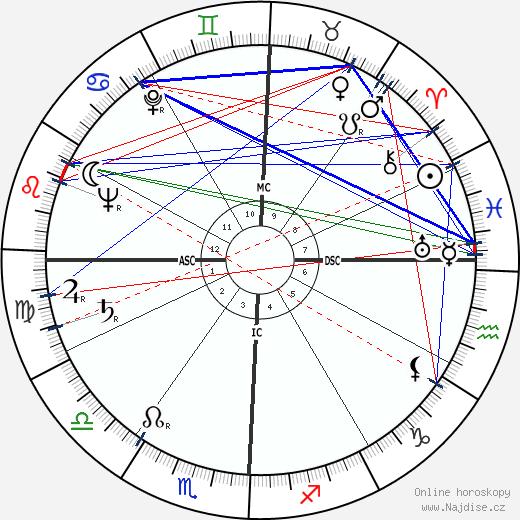 Harry Babasin wikipedie wiki 2017, 2018 horoskop