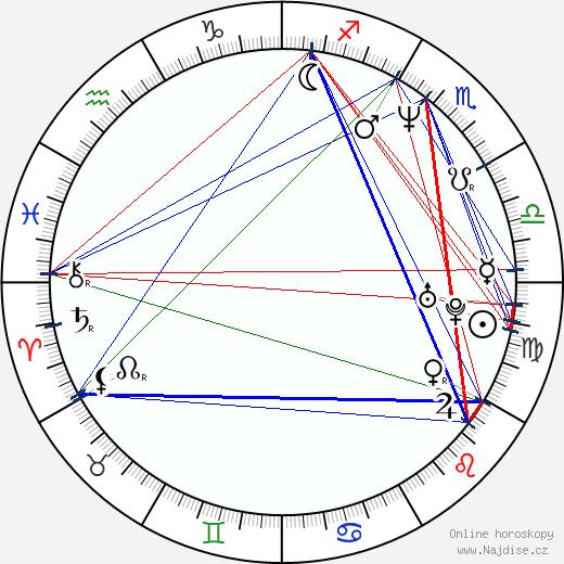 Harry Connick Jr. wikipedie wiki 2018, 2019 horoskop