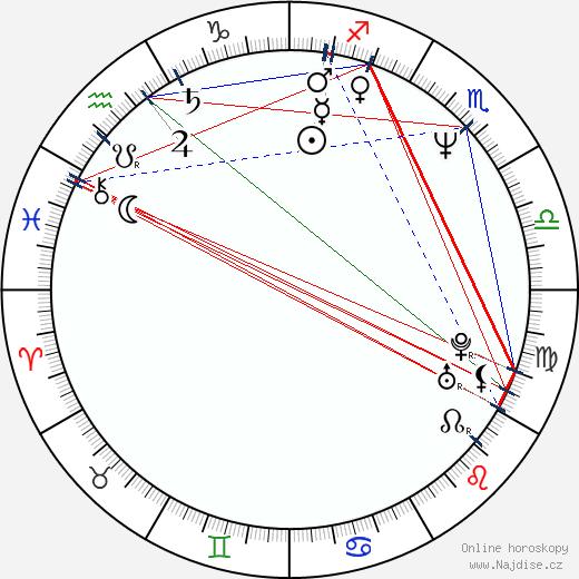 Harry Gregson-Williams wikipedie wiki 2020, 2021 horoskop