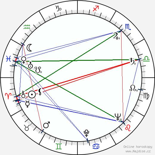 Harry Macourek wikipedie wiki 2020, 2021 horoskop