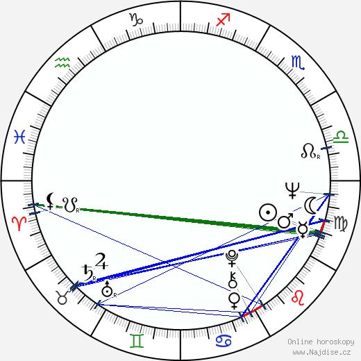 Harry Northup wikipedie wiki 2018, 2019 horoskop