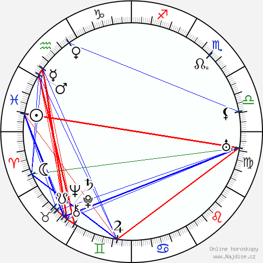 Harry Schultz wikipedie wiki 2019, 2020 horoskop