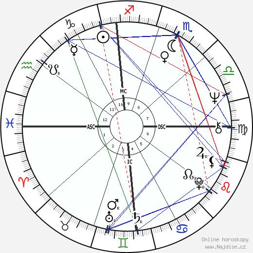 Harry Shearer wikipedie wiki 2018, 2019 horoskop