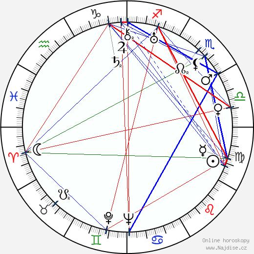 Harry Stradling Sr. wikipedie wiki 2018, 2019 horoskop