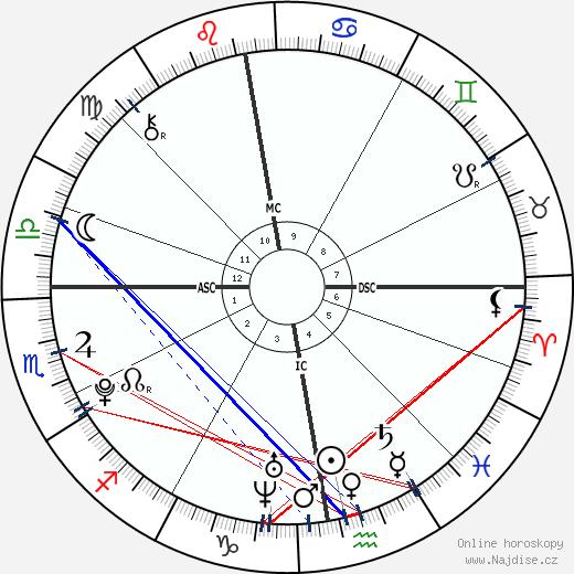 Harry Styles wikipedie wiki 2019, 2020 horoskop