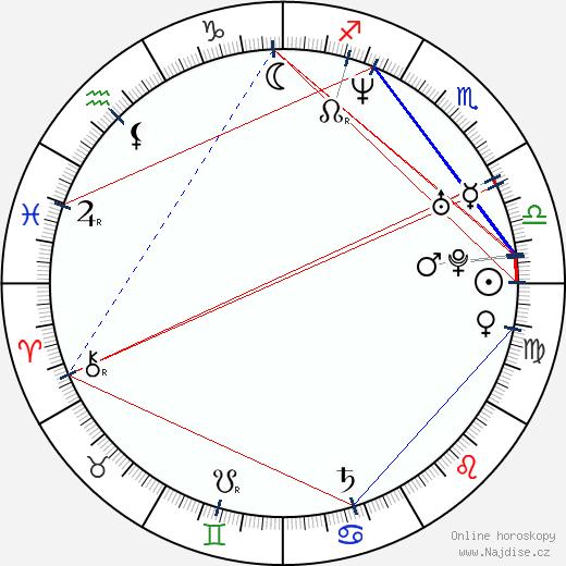 Harumi Inoue wikipedie wiki 2019, 2020 horoskop