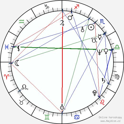 Hasan Rúhání wikipedie wiki 2019, 2020 horoskop