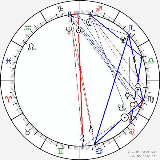 Hasna Aitboulahcen wikipedie wiki 2020, 2021 horoskop