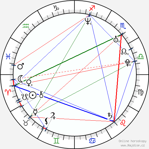 Hayes MacArthur wikipedie wiki 2018, 2019 horoskop