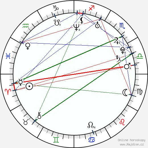 Hayley Atwell wikipedie wiki 2019, 2020 horoskop