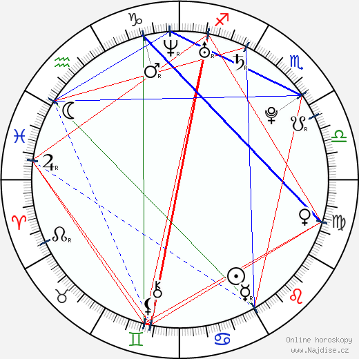 Hazel D'Jan wikipedie wiki 2017, 2018 horoskop