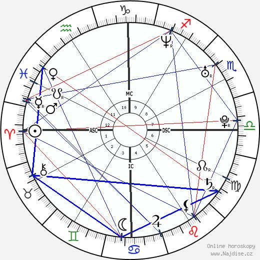 Heath Ledger wikipedie wiki 2018, 2019 horoskop