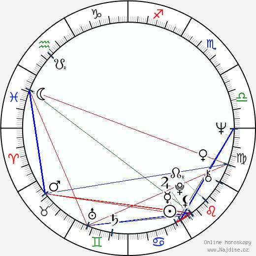 Heda Škrdlantová wikipedie wiki 2020, 2021 horoskop
