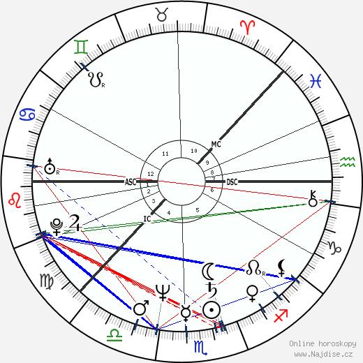 Heidi Hautala wikipedie wiki 2018, 2019 horoskop