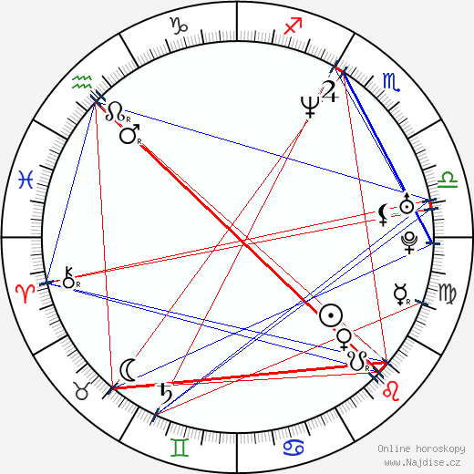 Heike Makatsch wikipedie wiki 2019, 2020 horoskop