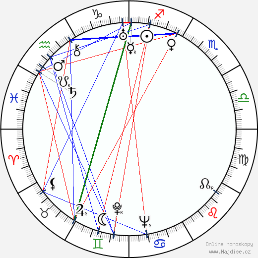 Heikki Aaltoila wikipedie wiki 2018, 2019 horoskop