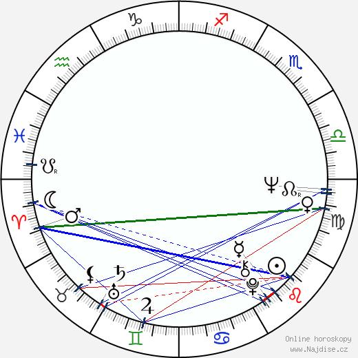 Heikki Katajisto wikipedie wiki 2020, 2021 horoskop