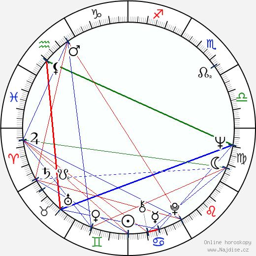 Heikki Sarmanto wikipedie wiki 2017, 2018 horoskop