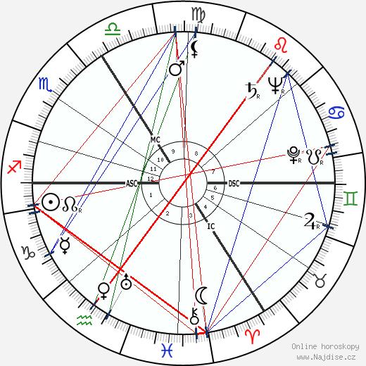 Heinrich Böll wikipedie wiki 2019, 2020 horoskop