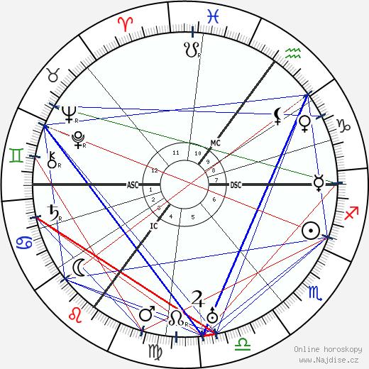 Heinrich Brüning wikipedie wiki 2020, 2021 horoskop