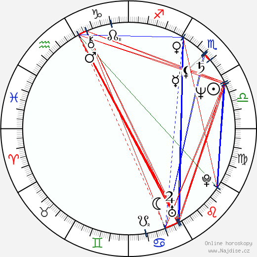 Heinrich Dahms wikipedie wiki 2018, 2019 horoskop
