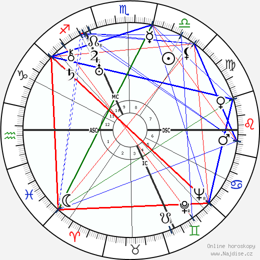 Heinrich Himmler wikipedie wiki 2018, 2019 horoskop
