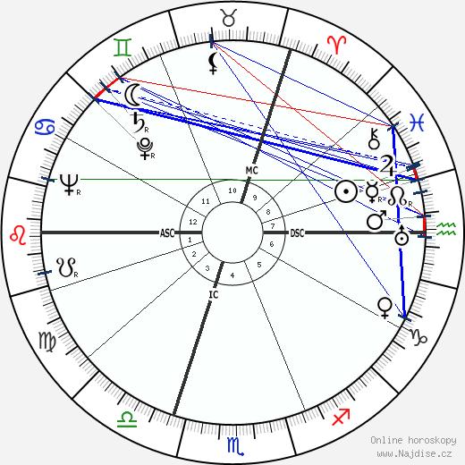Heinrich Schirmbeck wikipedie wiki 2017, 2018 horoskop