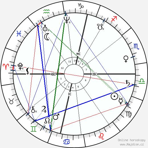 Heinrich von Treitschke wikipedie wiki 2018, 2019 horoskop