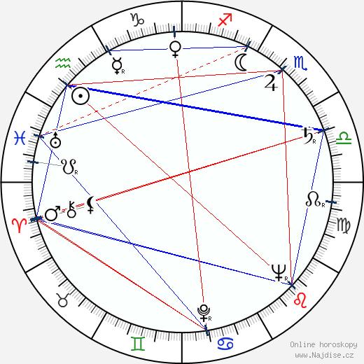Heinz Drache wikipedie wiki 2017, 2018 horoskop