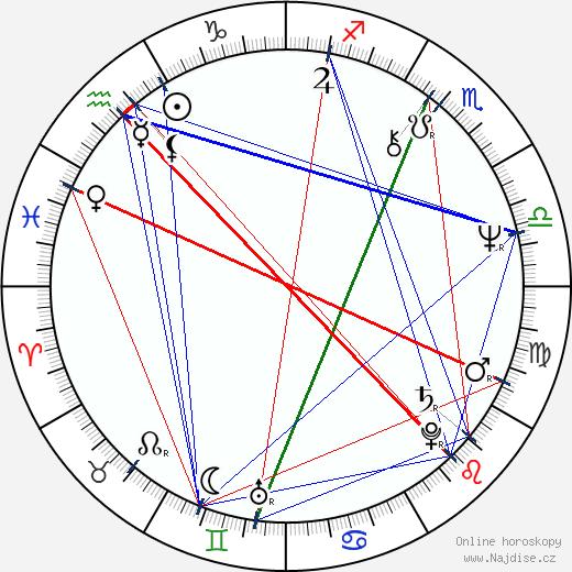 Heinz Emigholz wikipedie wiki 2018, 2019 horoskop