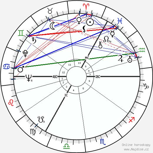 Heinz Paul Taeger wikipedie wiki 2018, 2019 horoskop