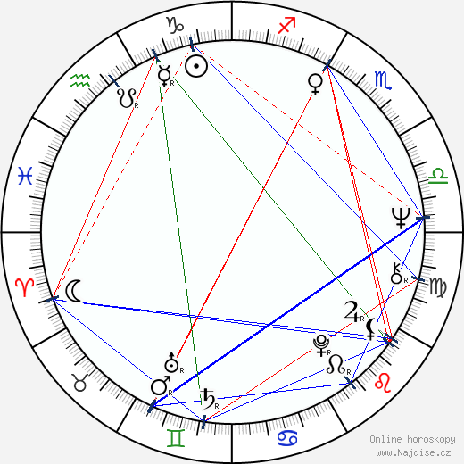 Heinz Trenczak wikipedie wiki 2019, 2020 horoskop