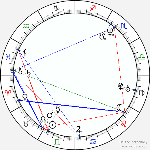 Helena Bonham Carter wikipedie wiki 2018, 2019 horoskop