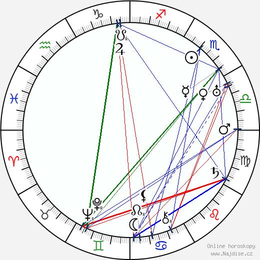 Helena Friedlová wikipedie wiki 2018, 2019 horoskop