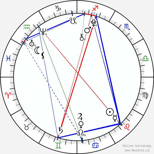 Helena Lia Tachovská wikipedie wiki 2018, 2019 horoskop