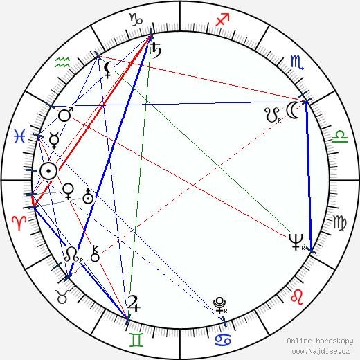 Helena Salonius wikipedie wiki 2018, 2019 horoskop