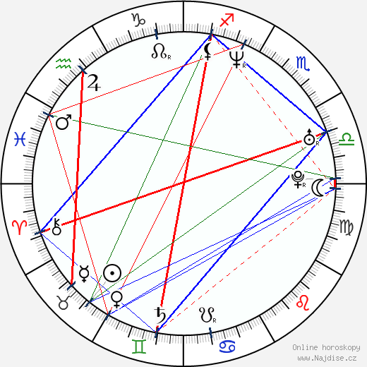 Helena Uldrichová wikipedie wiki 2018, 2019 horoskop