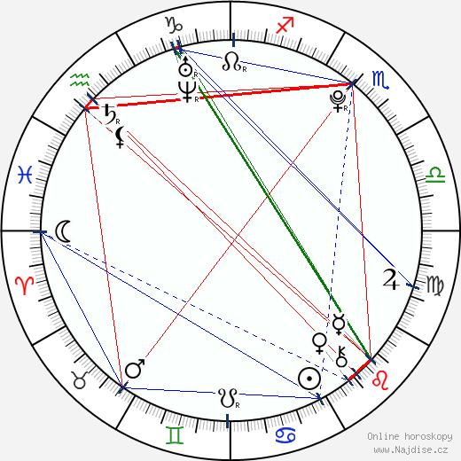 Helene Bergsholm wikipedie wiki 2018, 2019 horoskop