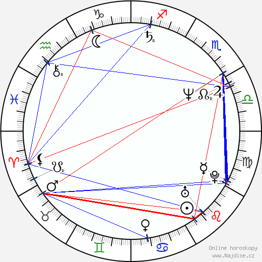 Hélène Flautre wikipedie wiki 2018, 2019 horoskop