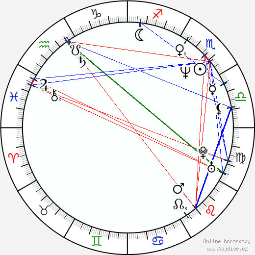Helene Udy wikipedie wiki 2018, 2019 horoskop