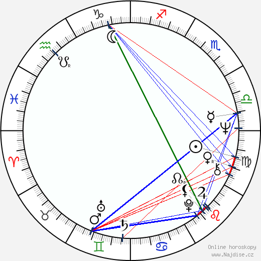 Hélène Vincent wikipedie wiki 2017, 2018 horoskop