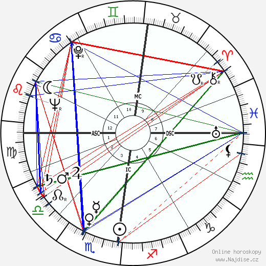 Helga E. Taeger wikipedie wiki 2018, 2019 horoskop